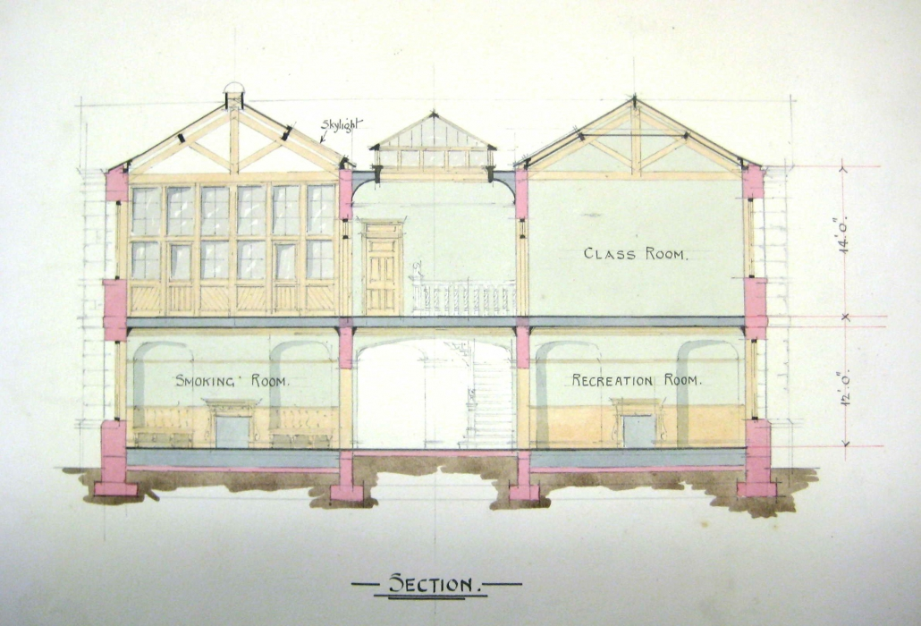 2. Section